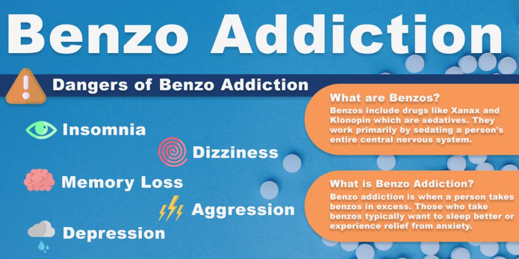 Benzo Addiction Infographic