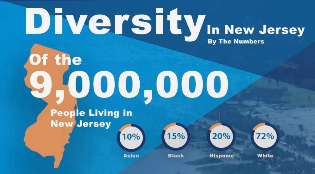 Diversity in New Jersey