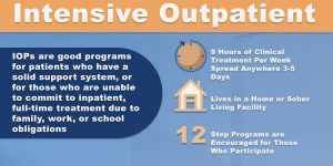 intensive outpatient info