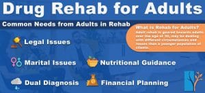 drug rehab for adults
